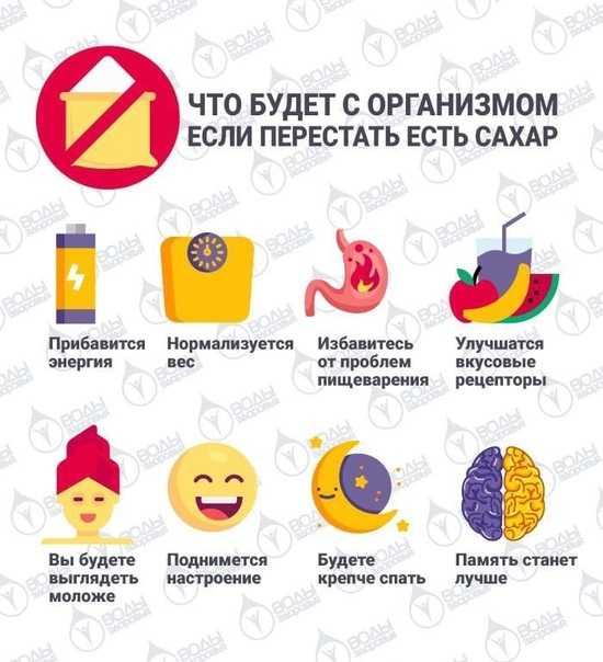 Как отказаться от сладкого и мучного и можно ли перестать это есть навсегда — психология, диетология