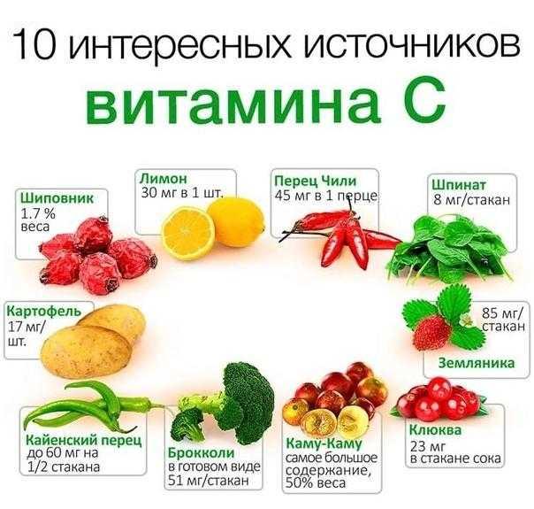 Какие продукты заменят витамины зимой и весной | вести