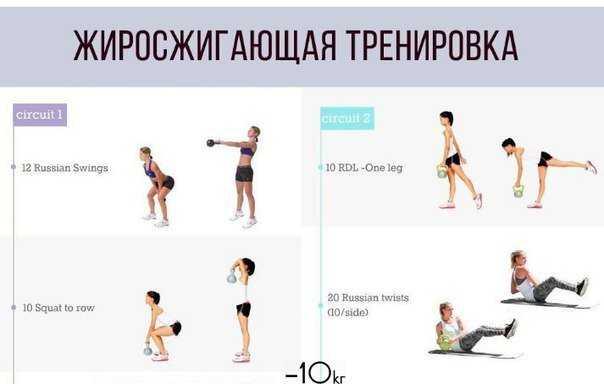 Комбинированная тренировка с джанет дженкинс для упругого тела