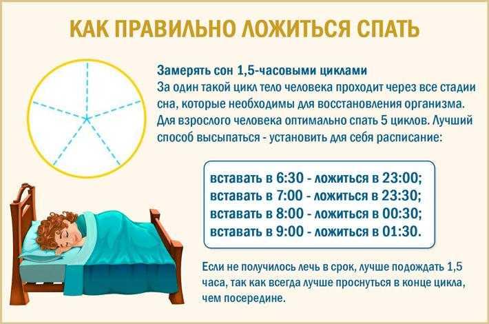 Хороший сон: сколько должен спать человек - польза здорового сна