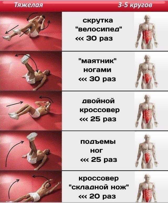 Самые эффективные упражнения для пресса: топ 10