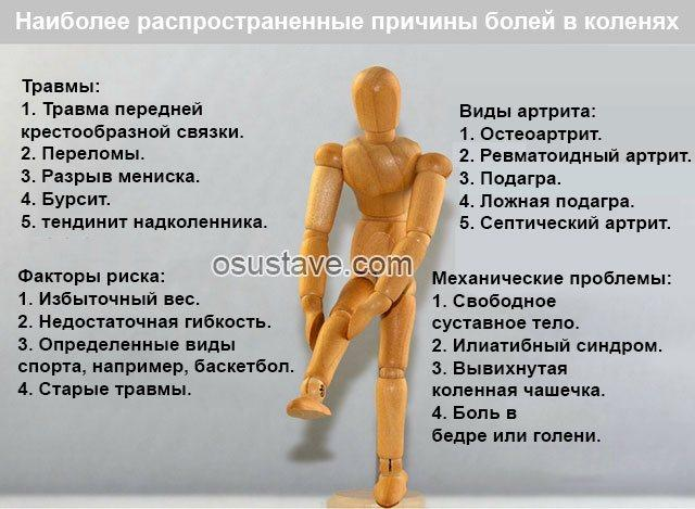 Боль в колене при приседании и вставании: причины, диагностика, лечение