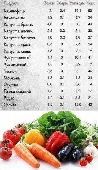 Чем полезны бобовые