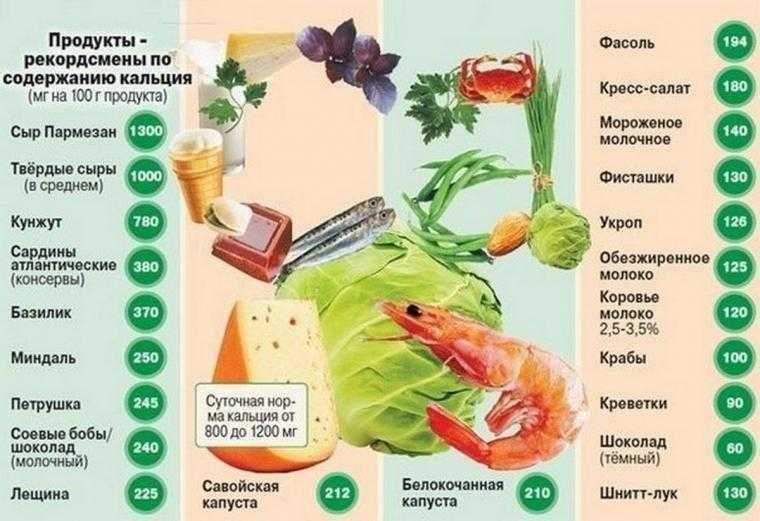 Дефицит магния – в каких продуктах содержится