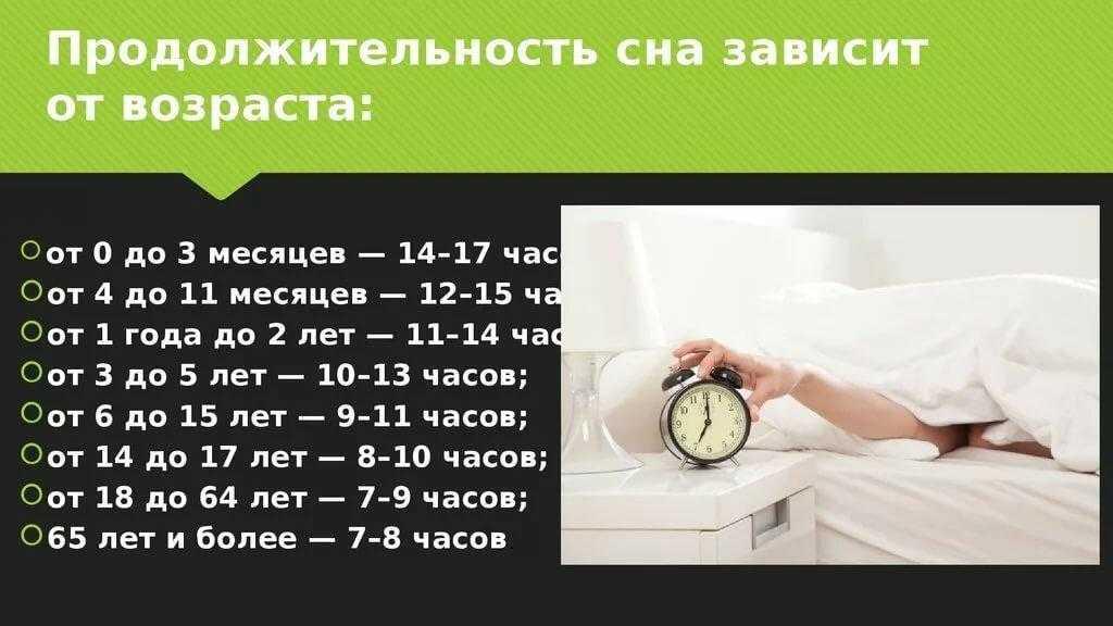 Во сколько ложиться спать, чтобы выспаться – таблица ценности сна по часам 2020