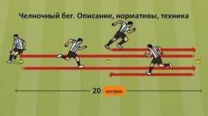 Добиться максимальных показателей просто! как тренировать челночный бег 10х10, какие упражнения его улучшат
