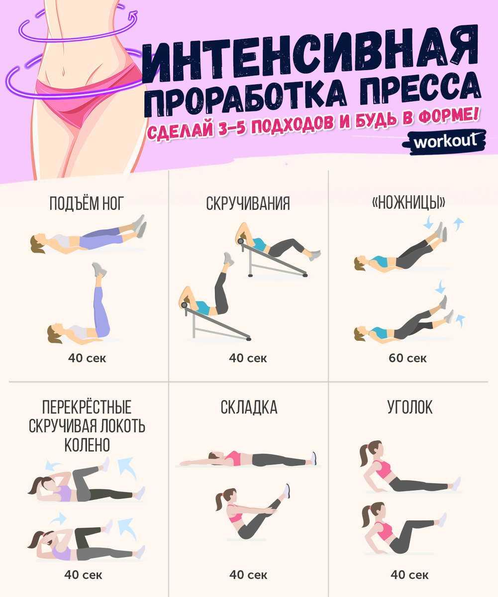 Сброс веса с помощью тренировок по фитнесу