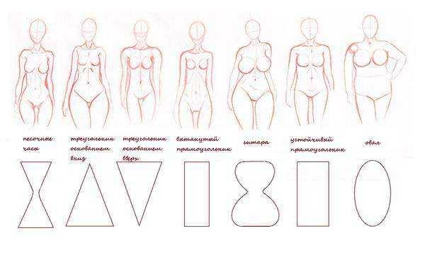 Простые шаги для женщин к идеальной фигуре