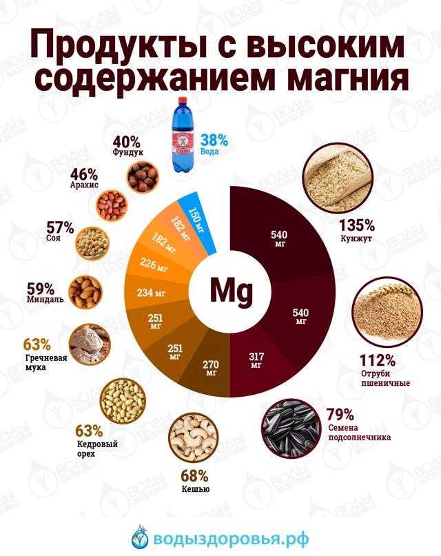 Витамины, на помощь! как понять, что тело кричит о нехватке питательных веществ