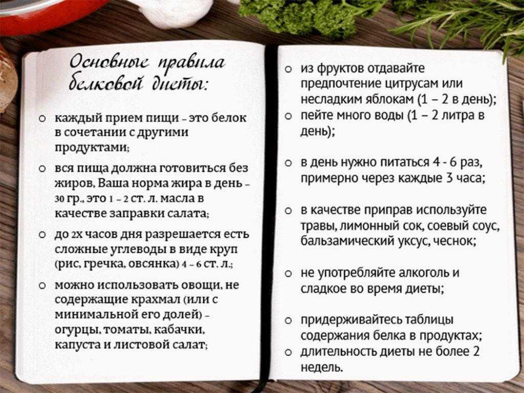 Что можно есть на белковой диете - меню и список продуктов для похудения