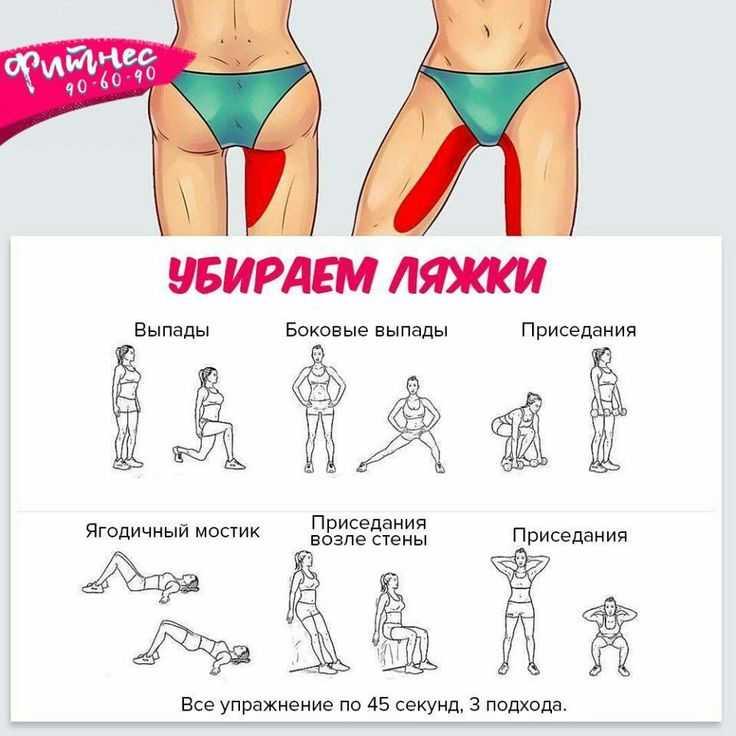 Топ 10 упражнений для похудения ног девушкам в домашних условиях