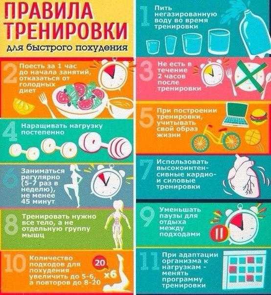 Тренировки и питание во время месячных: можно ли тренироваться во время КД Советы, рекомендации и особенности Фазы менструального цикла и особенности