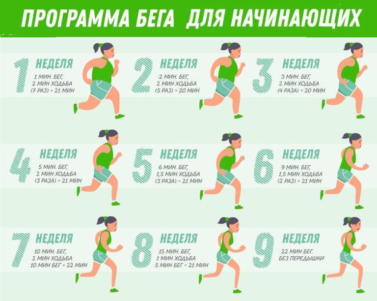 15 легких перекусов перед утренней тренировкой и бегом