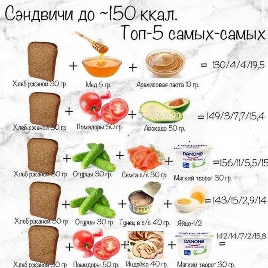 Простые и вкусные пп перекусы: топ-15 рецептов для худеющих с фото и кбжу
