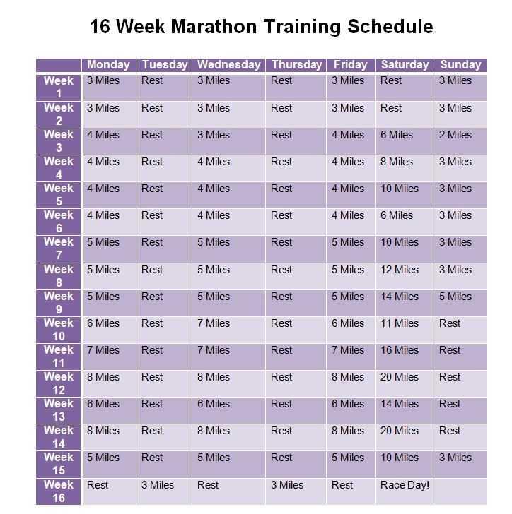 Как подготовиться к своему первому марафону как подготовиться к своему первому марафону