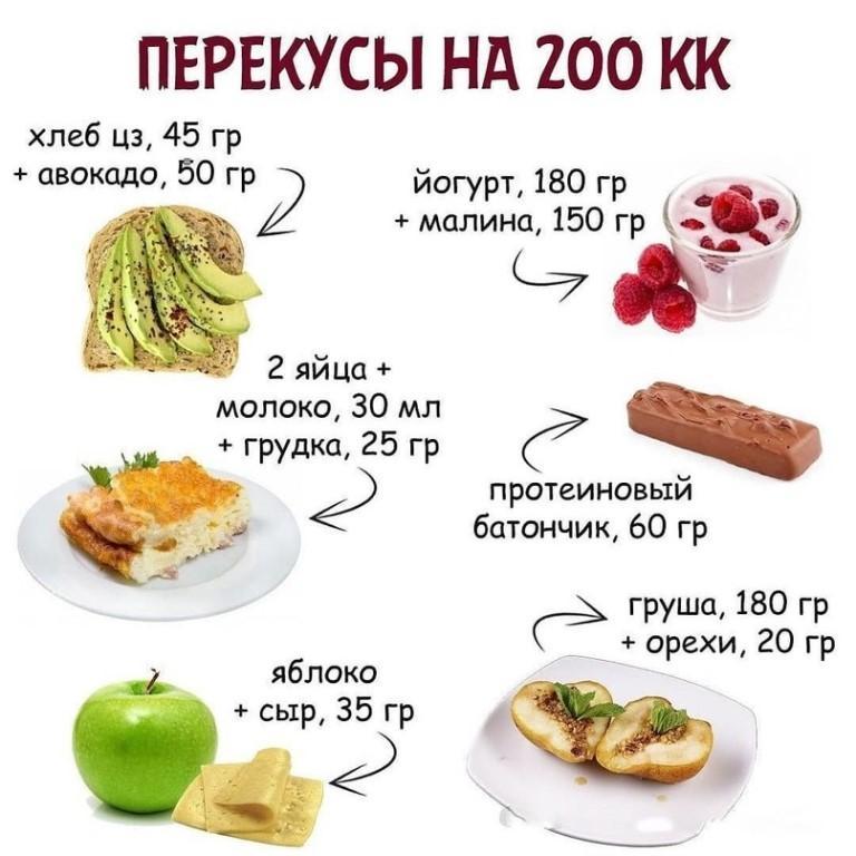 ➤➤➤ перекусы при правильном питании - здоровый образ жизни