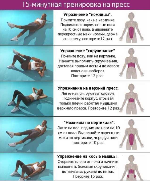 Как убрать низ живота быстро и эффективно: 7 эффективных упражнений