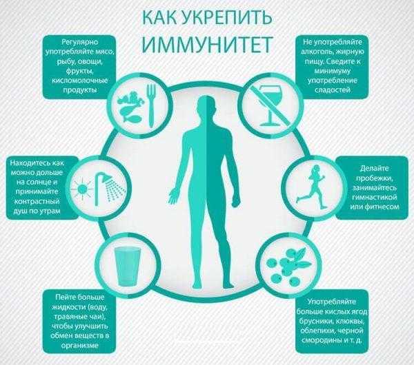 Как поднять иммунитет народными средствами в домашних условиях? | ✔ukrepit-immunitet.ru