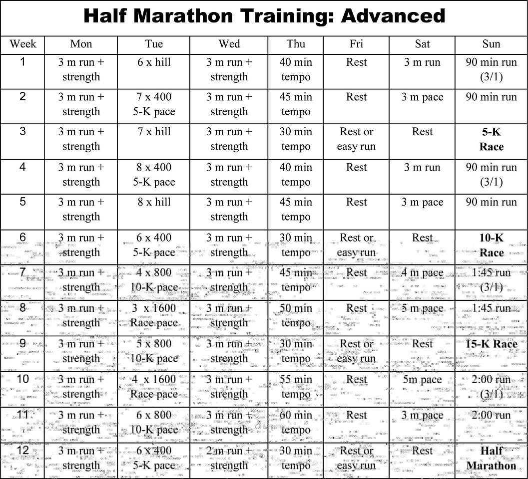 Как начать бегать марафон: подготовка с нуля?