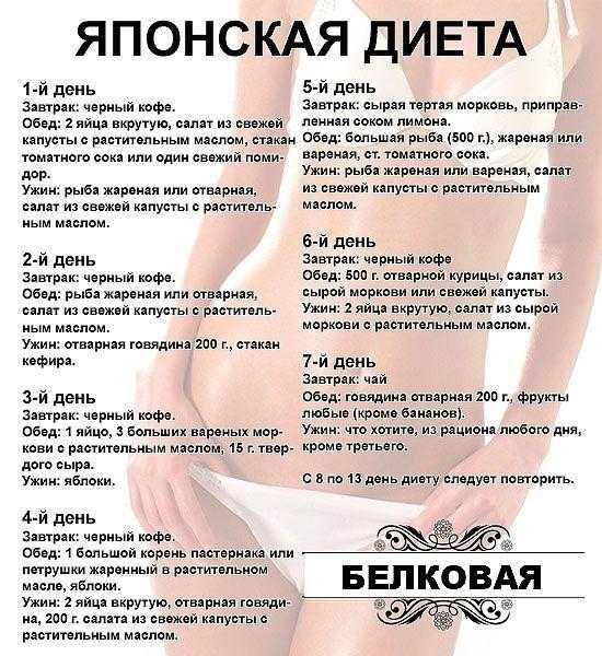 Диета на брокколи для похудения: эффективные меню, отзывы - похудейкина