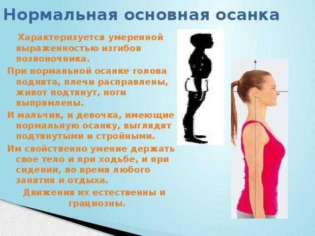 Упражнения для исправления осанки у детей и взрослых