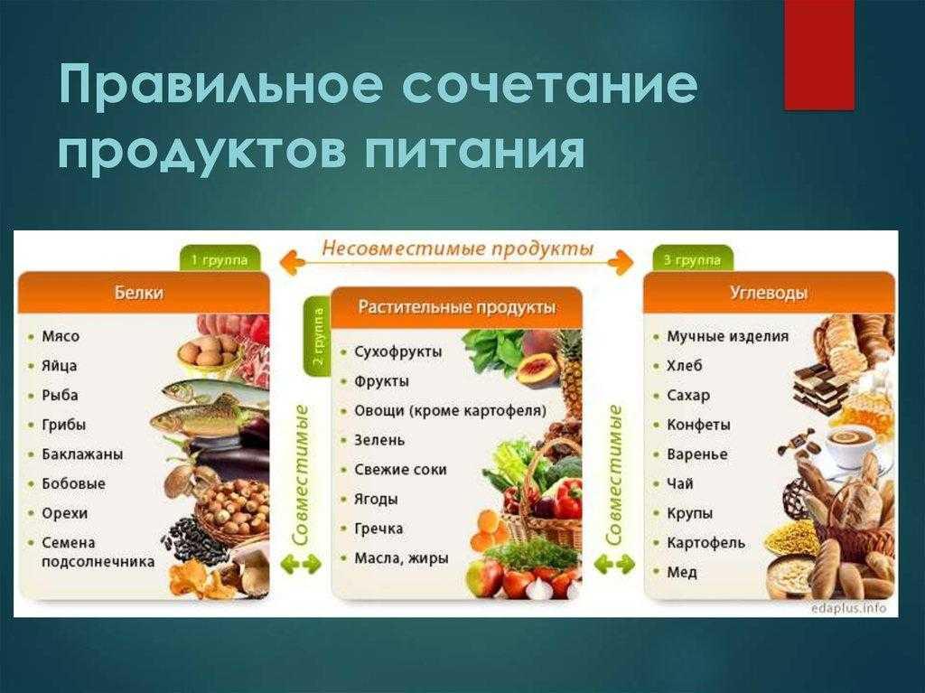С чем сочетаются яйца Пятерка полезных сочетаний продуктов между собой Яйца сочетаются с овощами: они помогают усваиваться фитонутриентам Томаты сочетаются с авокадо, который богат полезными растительными жирами
