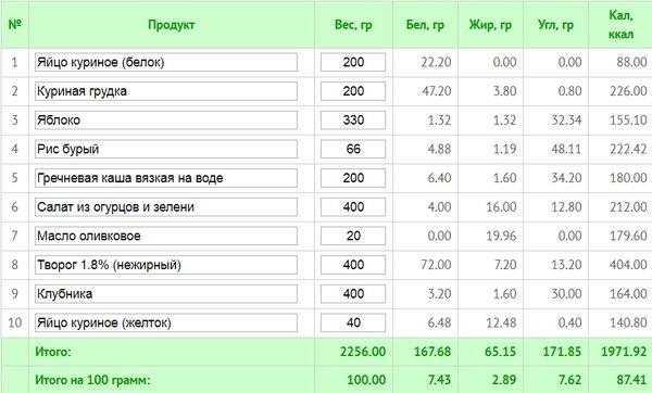 Пицца с курицей (91 рецепт с фото) - рецепты с фотографиями на поварёнок.ру