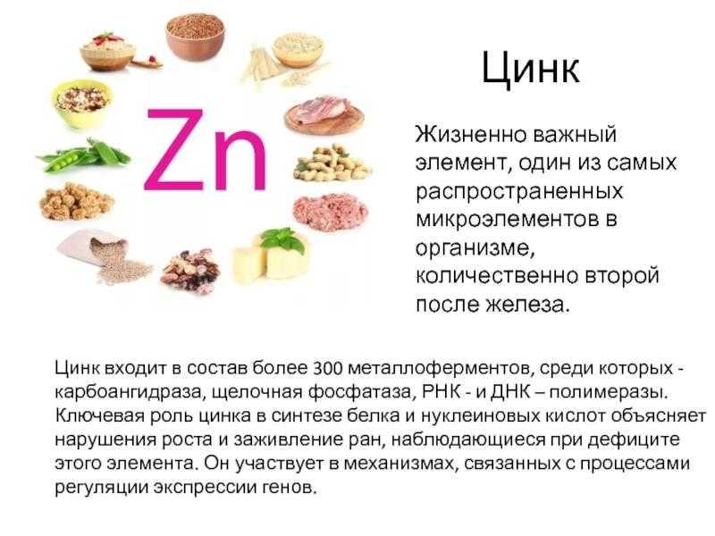 Восполнение дефицита витаминов и минералов после родов