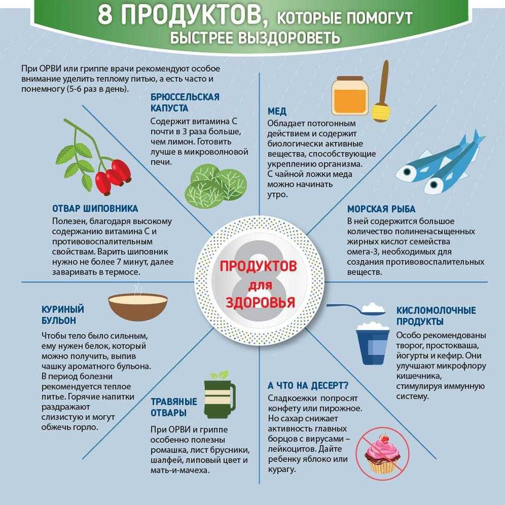 Способствуют ли пробиотики похудению?