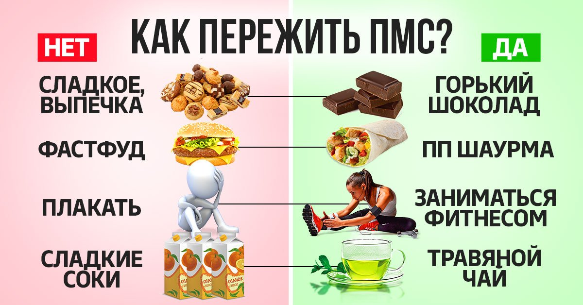 Понятно о том, как перестать есть сладкое и мучное навсегда
