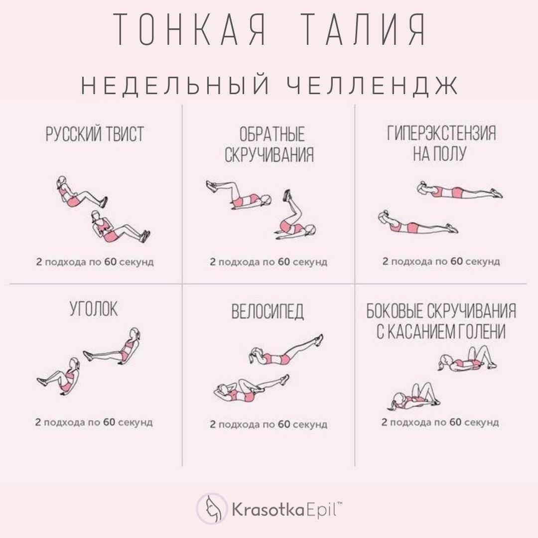 Комплекс упражнений на тренировку косых мышц живота