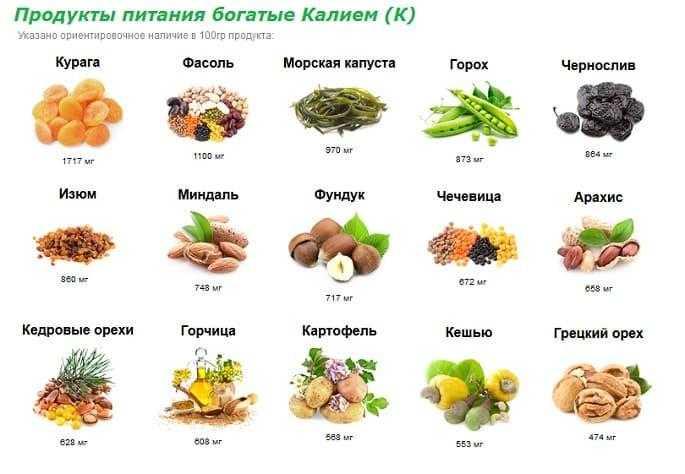 Рассказываем, как восстановить после долгой зимы дефицит витаминов, какие продукты восполнят запас полезных питательных веществ