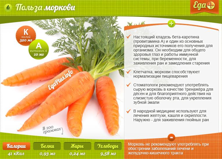 Морковь: польза и вред для организма для женщины калорийность сколько нужно съесть фото