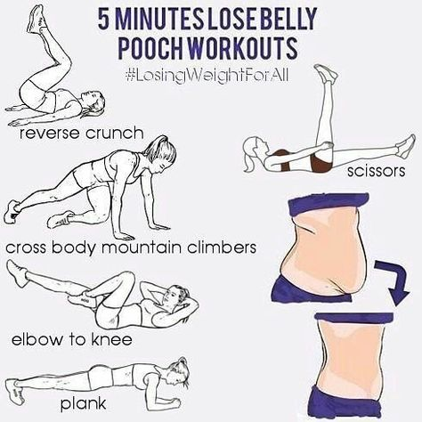 Как убрать жир внизу живота: 10 эффективных упражнений для нижнего пресса
