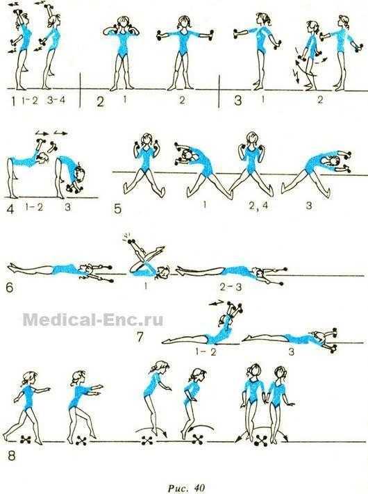 Предлагаем вам эффективный план силовой тренировки для девушек в домашних условиях + готовую подборку упражнений, чтобы сделать тело упругим и рельефным
