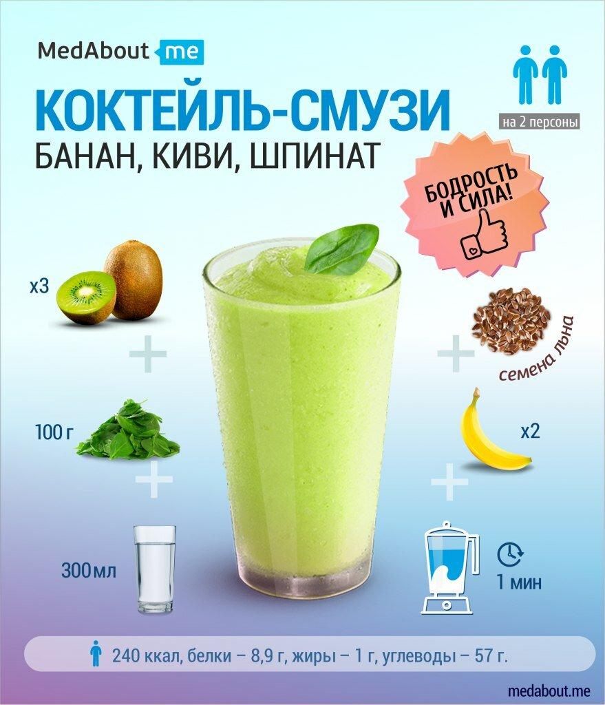 Зеленые смузи для похудения и очищения организма: 14 рецептов, советы