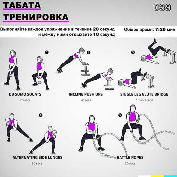 Табата-тренировка: что это, как выполнять и кому подойдет данная физическая нагрузка