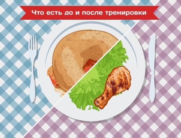 Через сколько можно есть после тренировки и пить | сайт для здорового образа жизни