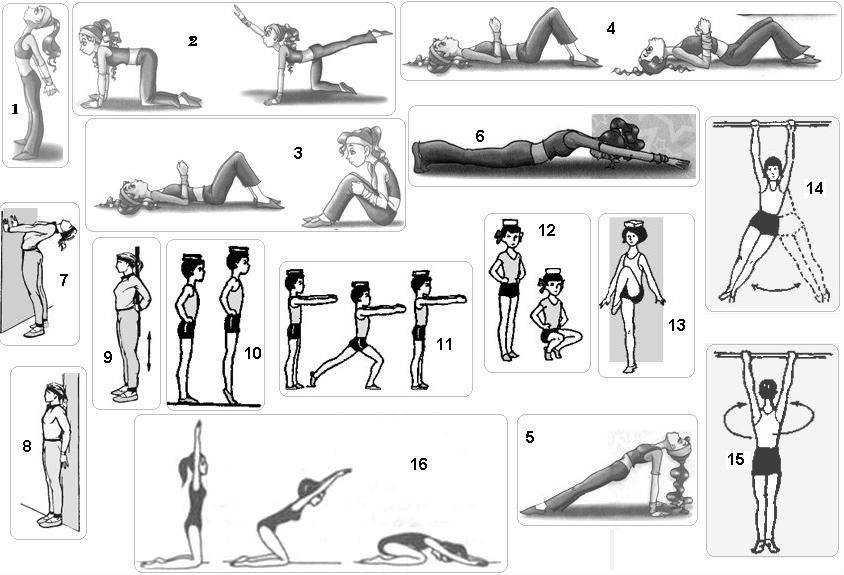 Как улучшить осанку в домашних условиях: зарядка для формирования ровной спины