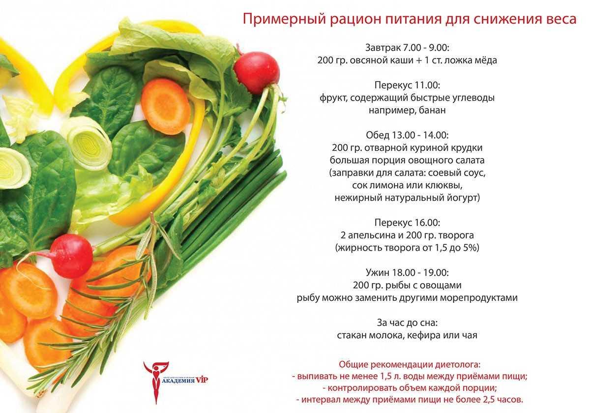 Правильное питание для снижения веса: как держать диету и основные принципы правильного и сбалансированного рациона для женщин Примерный список продуктов, меню на неделю для девушек Подробнее на сайте