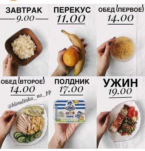 Полезные и вкусные перекусы. рецепты блюд