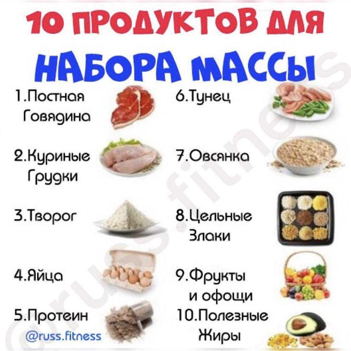 Лучшие продукты для набора мышечной массы, меню на неделю