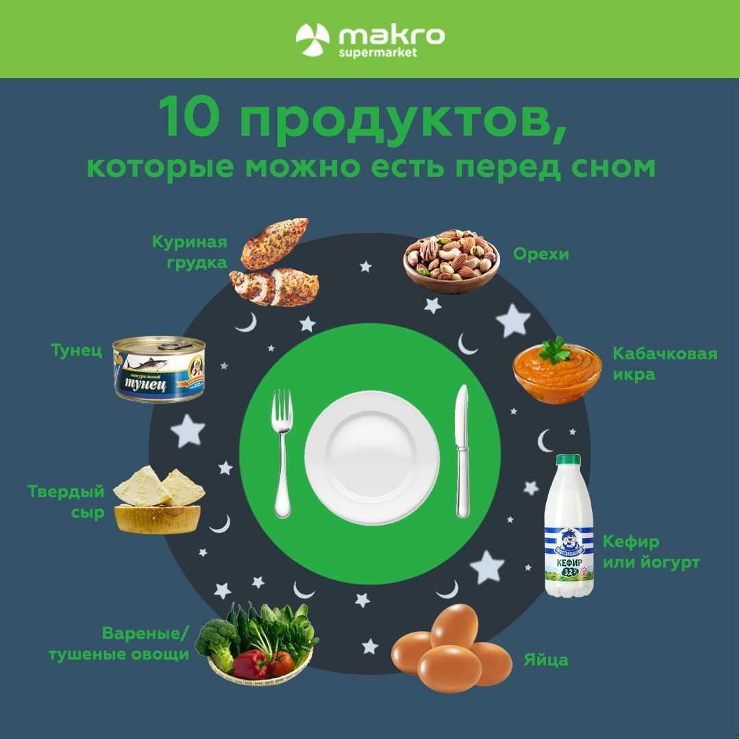 Можно ли есть на ночь, что можно есть на ночь чтобы не поправиться: вред и польза позднего ужина