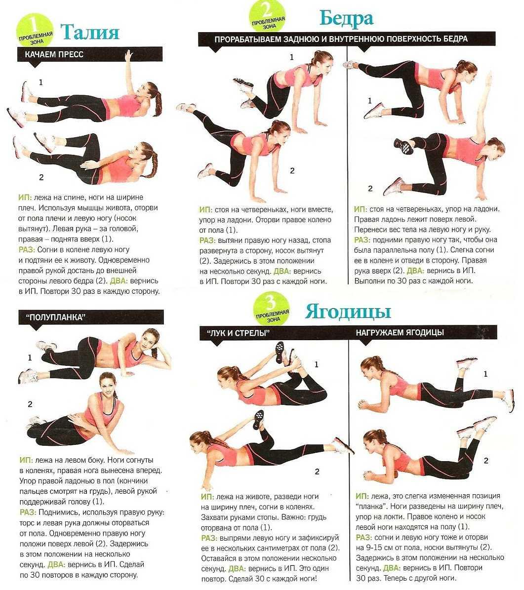 Упражнения в домашних условиях для внутренней части бедра